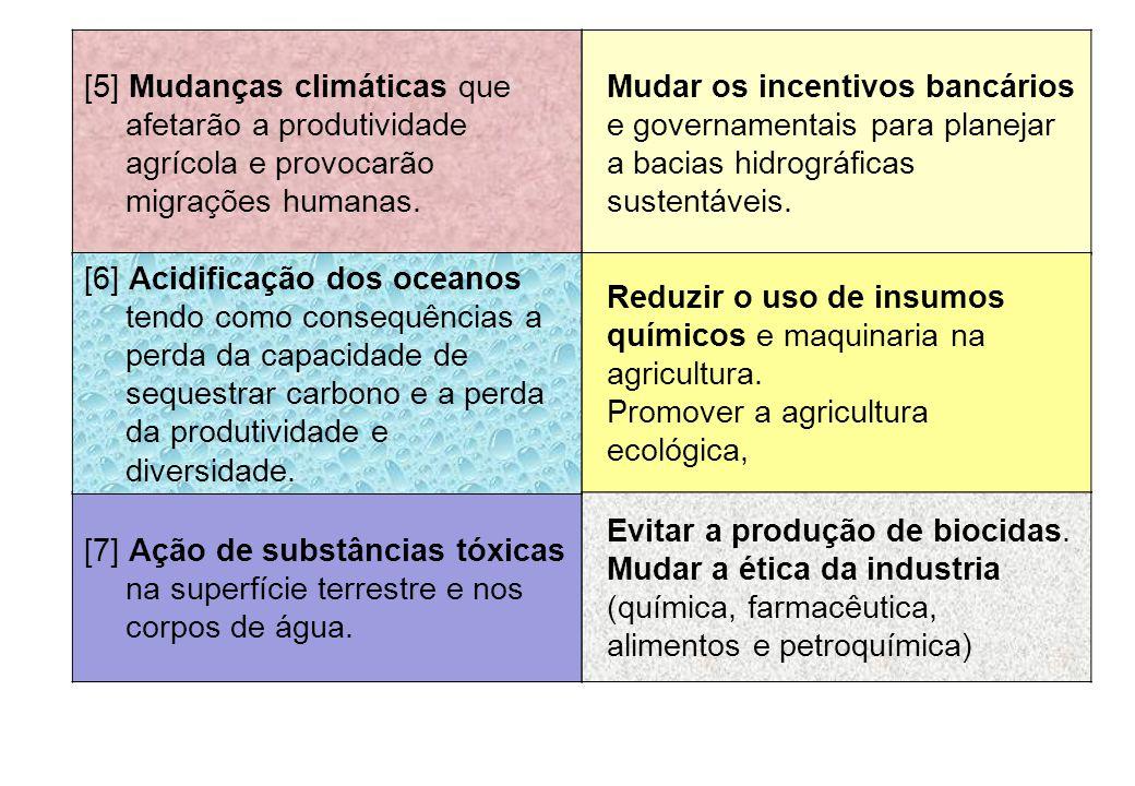 [5] Mudanças climáticas que afetarão a produtividade agrícola e provocarão migrações humanas.